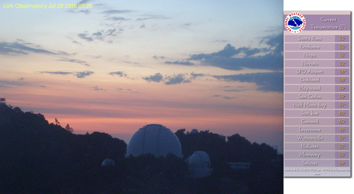 Good morning! Beautiful dawn view from Mount Hamilton showing some mid-level monsoonal moisture edging in.  #cawx
