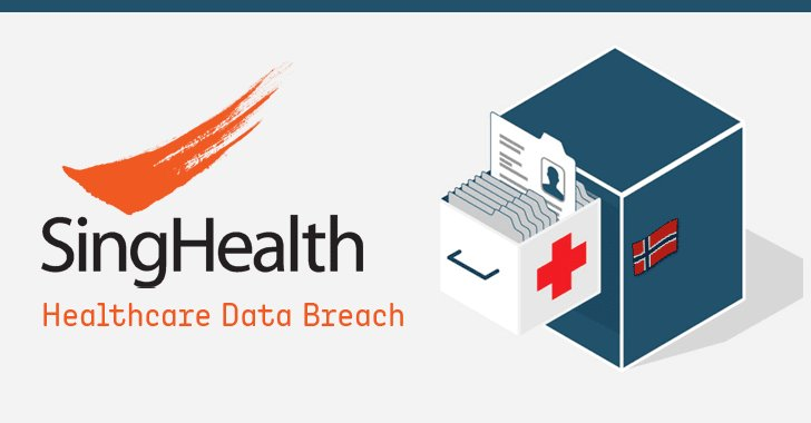 Singapore's largest healthcare group – SingHealth – suffers a massive data breach  https://t.co/22nEXnQ95a  Hackers stole personal information on 1.5 million patients (a quarter of the country's population) and outpatient dispensed medication data on some 160,000 patients.