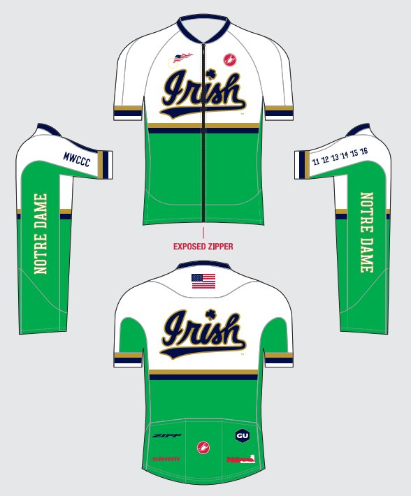 The 2019 ND Cycling Kit! A special thanks to our sponsors!  CastelliCycling   ProFormBike  SRAMroad  ZippSpeed  GUEnergyLabs. Go Irish!pic.twitter.com   ... 8f63a7fa8