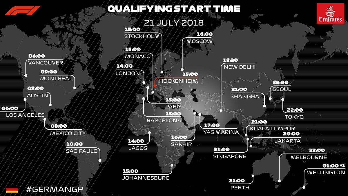 German GP 2018 Qualifying Race Live Stream