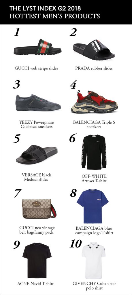 b4fa310f7a9 Hottest products men s and women s fashion currentlypic.twitter .com B45hUfinuX
