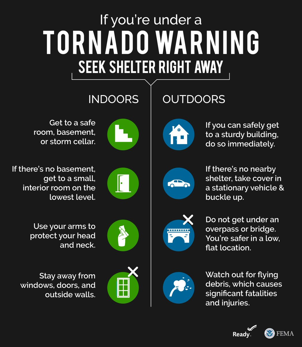 If you're under a #tornado warning, take shelter immediately:  -Go to a safe room, basement, or storm cellar. -If you are in a building with no basement, then get to a small interior room on the lowest level. -Stay away from windows, doors, and outside walls.