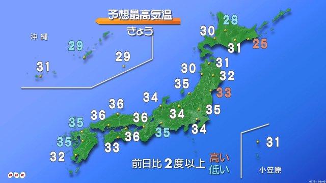 【きょうも危険な暑さ続く】日中の最高気温は、京都市で38度、福島市・甲府市・福井市・埼玉県熊谷市で37度、大阪市・広島市・山形市で36度、名古屋市・岡山市・松山市・福岡市で35度、東京都心・長野市で34度の予想。引き続き熱中症に警戒が必要です。 https://t.co/fQXCp1pKHa