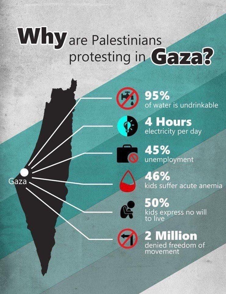 Israel has launched a massive military assault on Gaza - the worst since 2014. This comes after months of successful and internationally supported Palestinian protests in the Great Return March. Lets not forget the horrific conditions under Israels siege #Gaza #StopTheWar