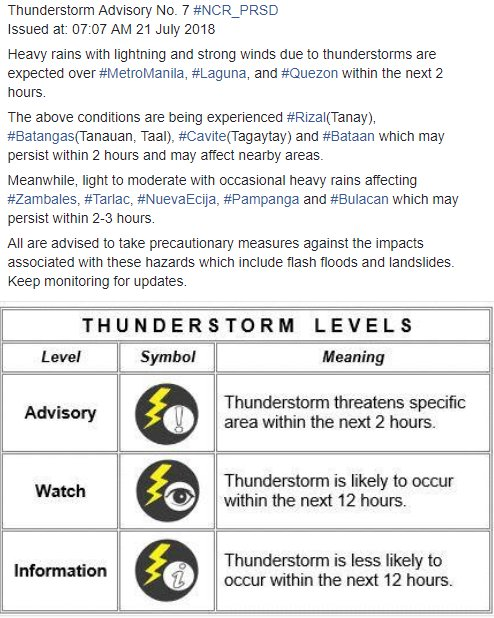 Thunderstorm Advisory No. 7 #NCR_PRSD Issued at: 07:07 AM 21 July 2018