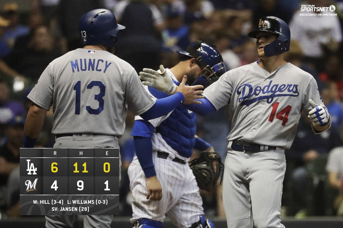That's a wrap! The #Dodgers start the second half with a win against the Brewers, 6-4. 👊
