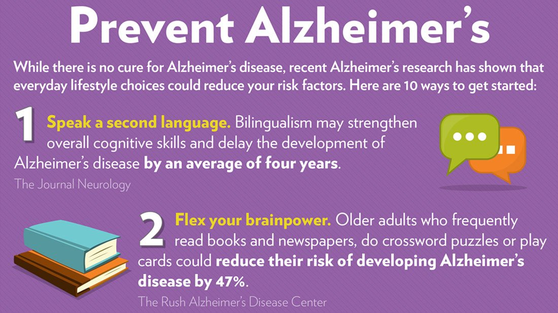 RT 1 In 3 Dementia Cases Can Be Prevented ➡ https://t.co/r5fcqdBmr6 https://t.co/QFIakH2lAE #health #well