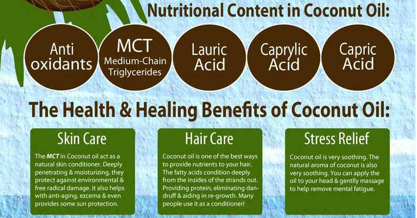 RT 10 Proven #Health Benefits of #Coconut Oil That You Need to Know ➡ https://t.co/c0yc65Wa0H https://t.co/tbn0mx0E1o #health #well