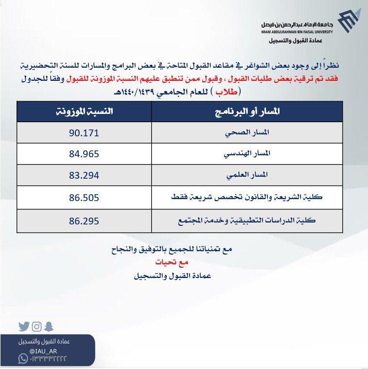 ترقية طلبات القبول جامعة الامام عبدالرحمن فيصل لوجود DinycMYXsAA9a_y.jpg