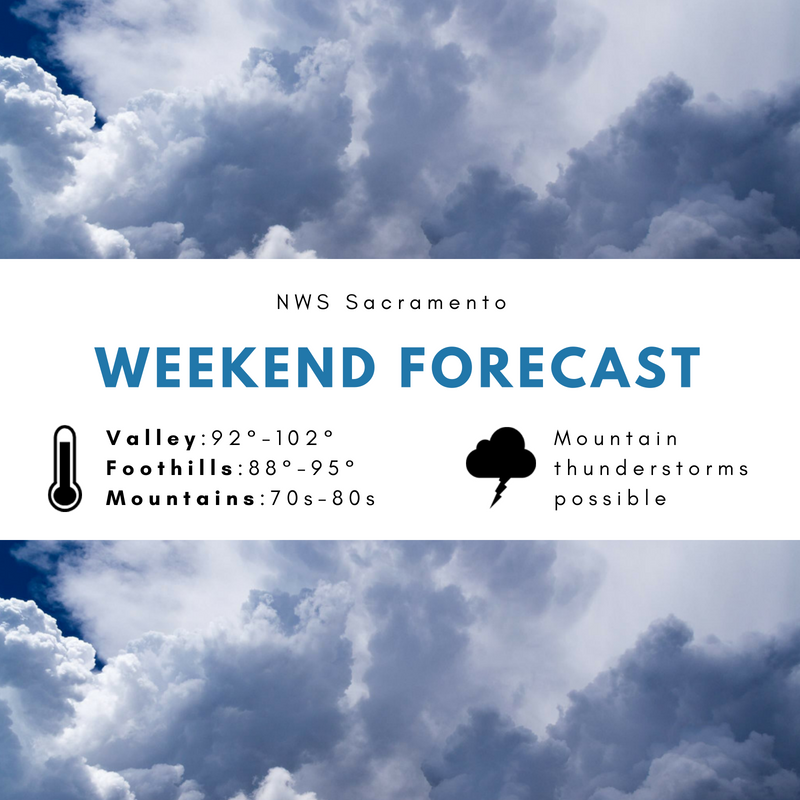 Near average temperatures this weekend with mountain thunderstorms possible. When thunder roars, go indoors! #cawx