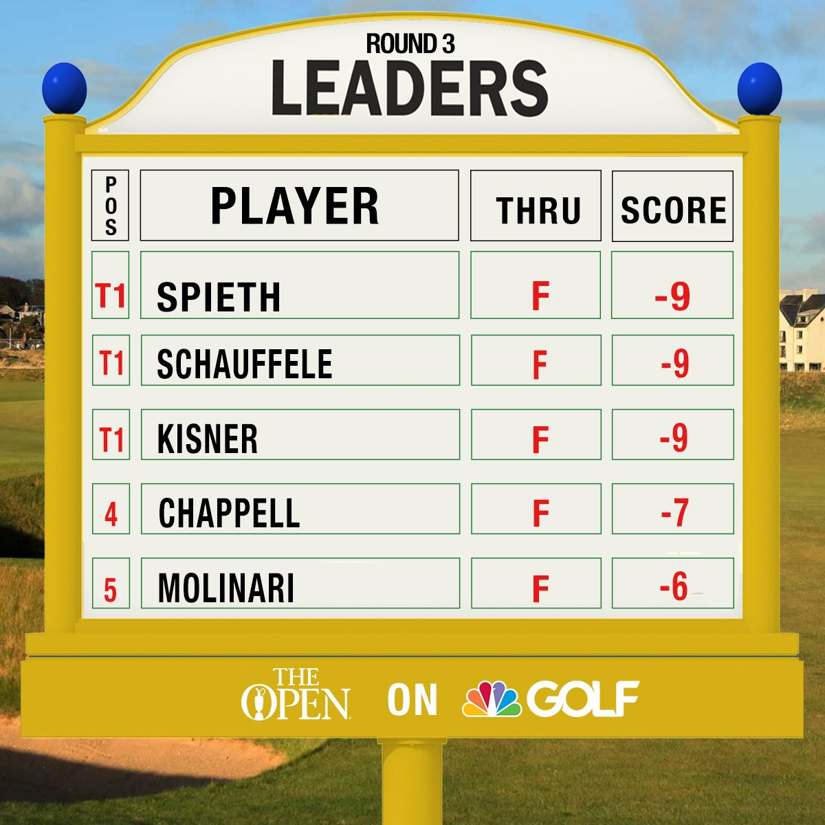 Three-way tie atop the leaderboard. Who comes out on top tomorrow? #TheOpen Scores: https://t.co/edPMLscpqT