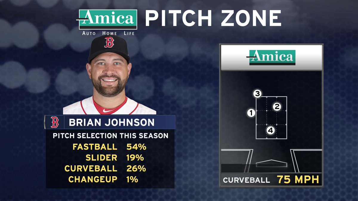 Brian Johnson will get the ball for the Red Sox on Saturday #AmicaPitchZone