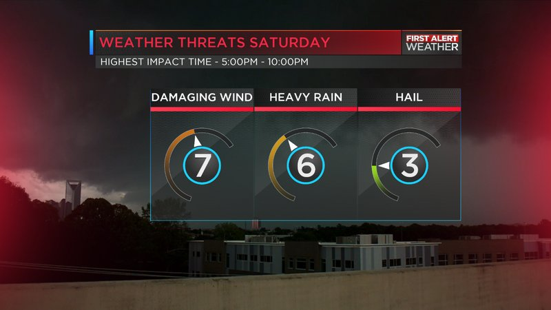 Storms: FIRST ALERT DAY: Storms are preparing to roll into the area