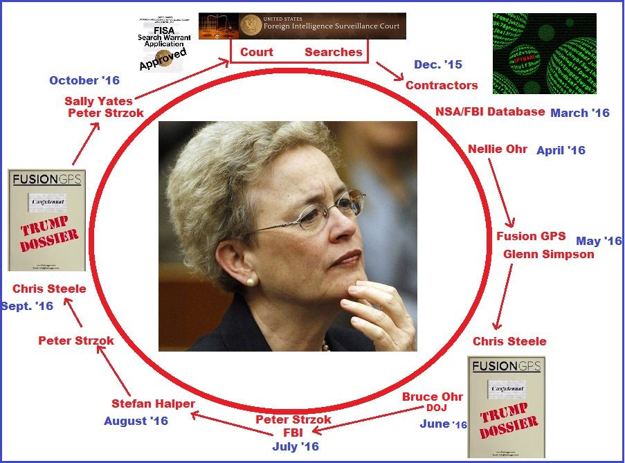 Image result for rosemary collyer fisa court judge