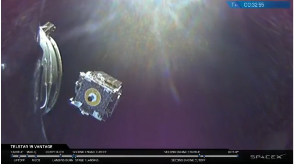 Successful deployment of Telstar19 VANTAGE to a geostationary transfer orbit confirmed.