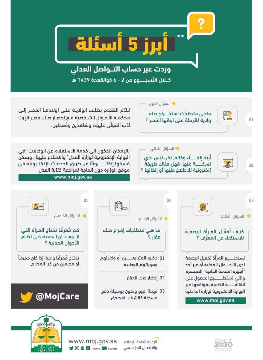 صك حصر ورثة وزارة العدل