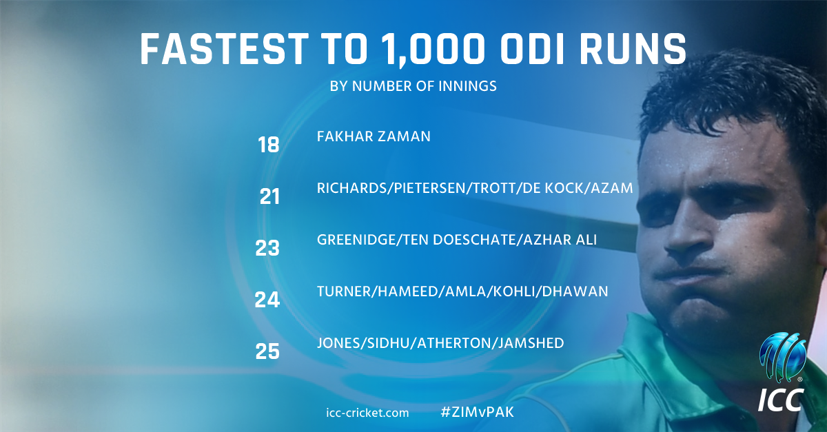 Fakhar Zaman has just become the fastest man to reach 1000 runs in ODIs, and those are some pretty illustrious names he's got ahead of! 👏   👉 https://t.co/d7YXMyKtgq