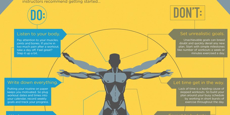 RT The Anatomy of A New #Fitness Routine Infographic ➡ https://t.co/bj05GW2Ugx https://t.co/5oqWsuGWjV #health #well