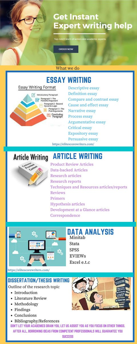 professional term paper proofreading websites usa