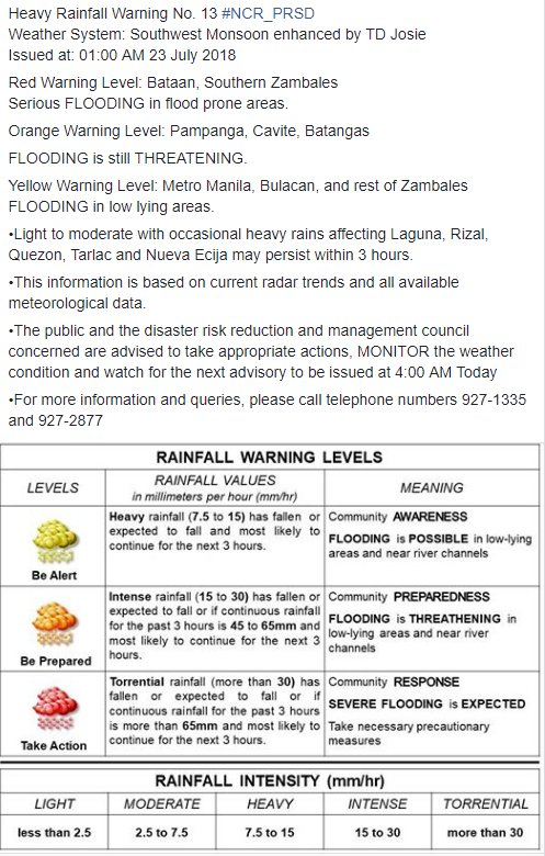 Heavy Rainfall Warning No. 13 #NCR_PRSD Weather System: Southwest Monsoon enhanced by TD Josie Issued at: 01:00 AM 23 July 2018