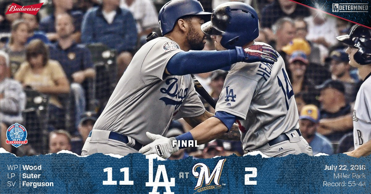 RECAP: @TheRealMattKemp goes deep, twice, in #Dodgers series win over the Brewers.  ��: https://t.co/dx0NoYQSDb https://t.co/rFdQVfcALE