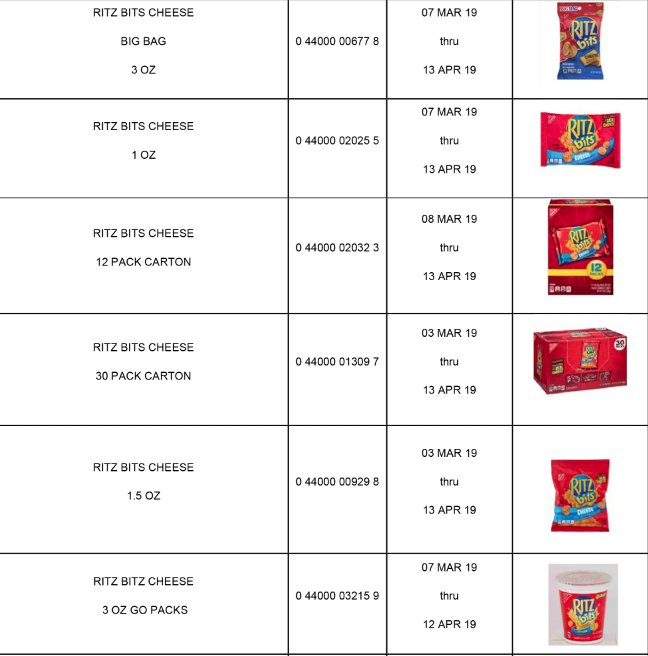 16 varieties of Ritz cracker products are being recalled over potential risk of salmonella. https://abcn.ws/2A7lsi6