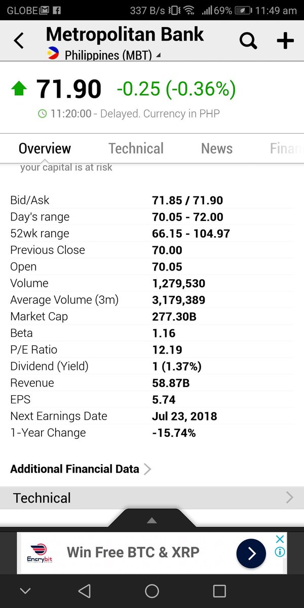 Da Market Securities On Twitter Mbt Has Received Central Bank