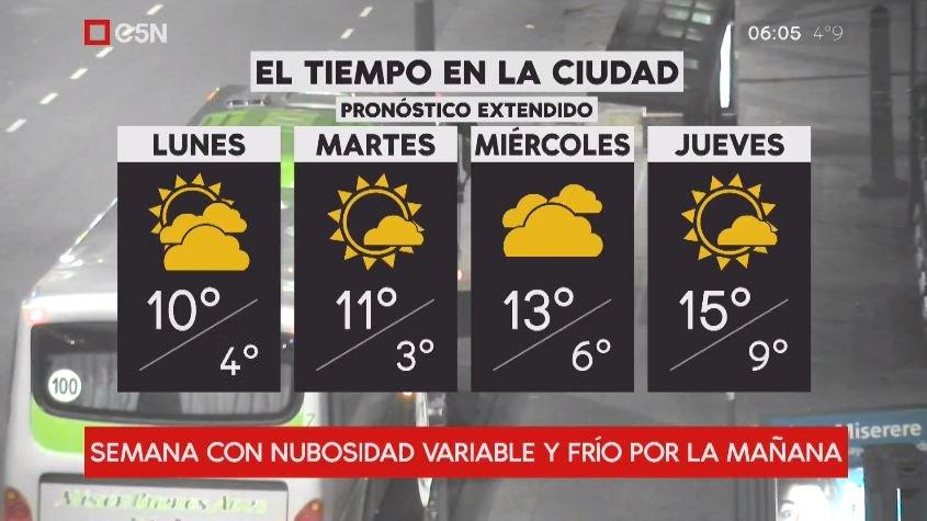 #ClimaBUE: 4º5 ☁ | Ligeramente nublado | Viento: Sur 6 km/h | Hum: 73% | Salida Sol: 07:53 | Tarde: 11° ⛅  | Noche: 6º