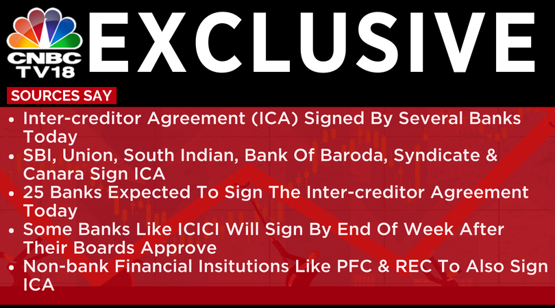 Cnbc Tv18 On Twitter Cnbctv18exclusive Inter Creditor Agreement