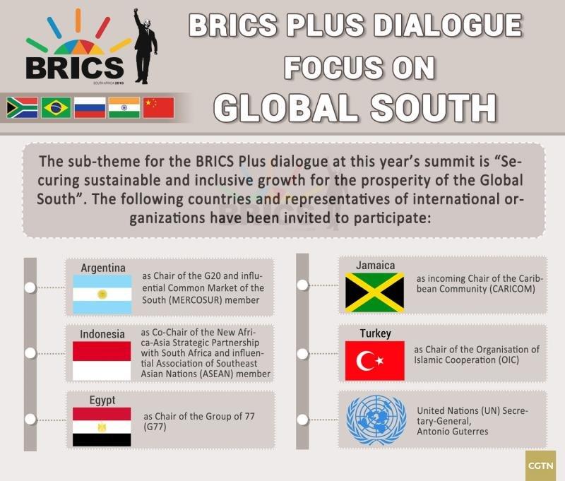 #BRICS2018: Latin America paramount to South-South cooperation #XiJinping https://t.co/zSD0Q1p1J8