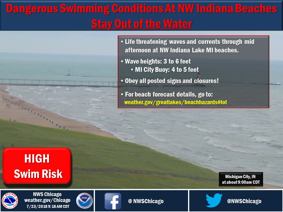 NWS Chicago on Twitter: