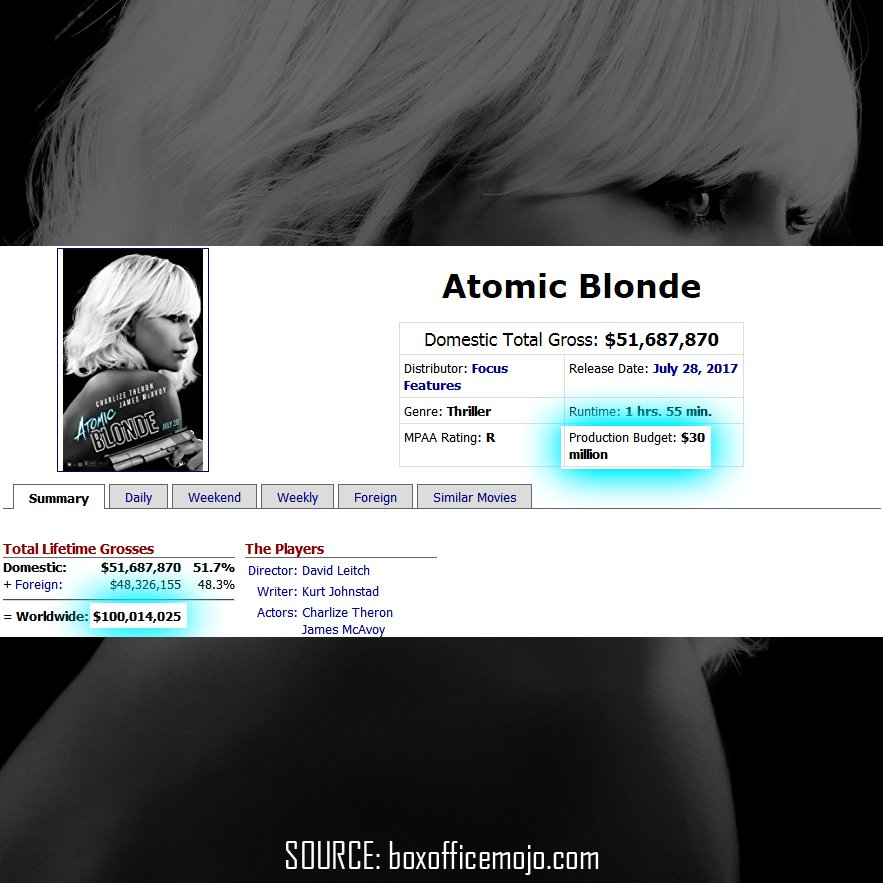 download full film Atomic Blonde (English) movie