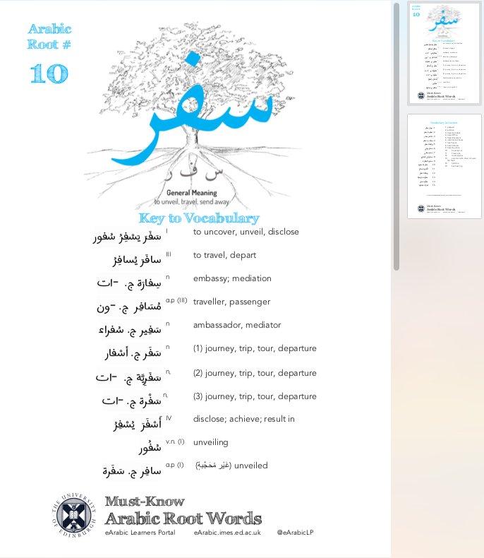 eArabic Learners Portal 🌍 on Twitter: