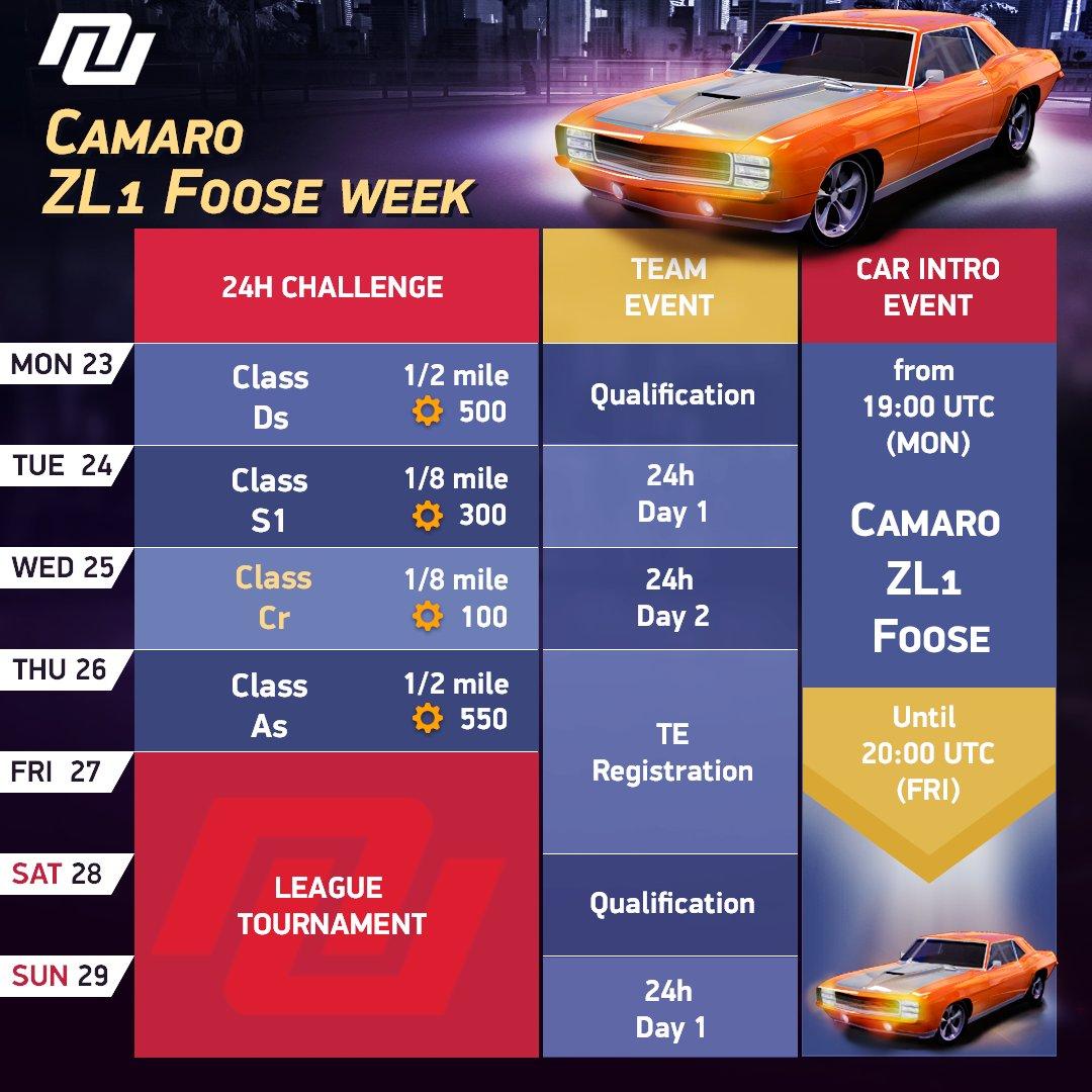 Hey all! Have a nice start of the new race week! #NitroNation #dragracing #dragrace #camaro @chipfoose