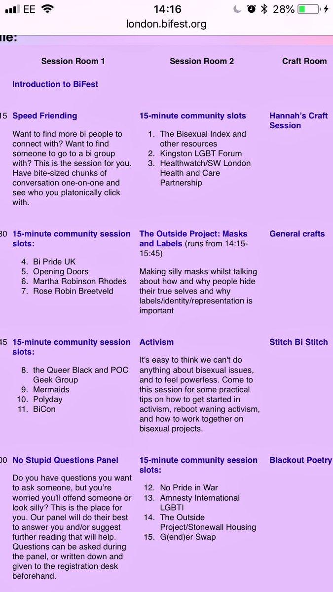 ESMERALDA: Shybi forum