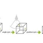 Image for the Tweet beginning: On Aplio, merging two modalities