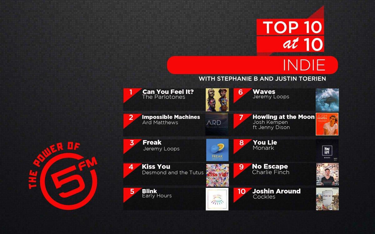 Yassssss! It's the @top10at10 Indie chart!   1. The @parlotones  2. @ardmatthews  3. @JeremyLoops  4. @DesmondandTutus  5. @EarlyHoursBand