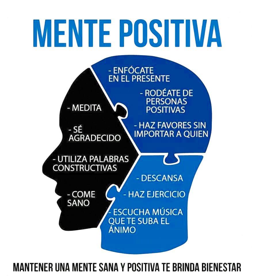 Viva Mejor On Twitter La Mente Positiva Es Un Hábito Que