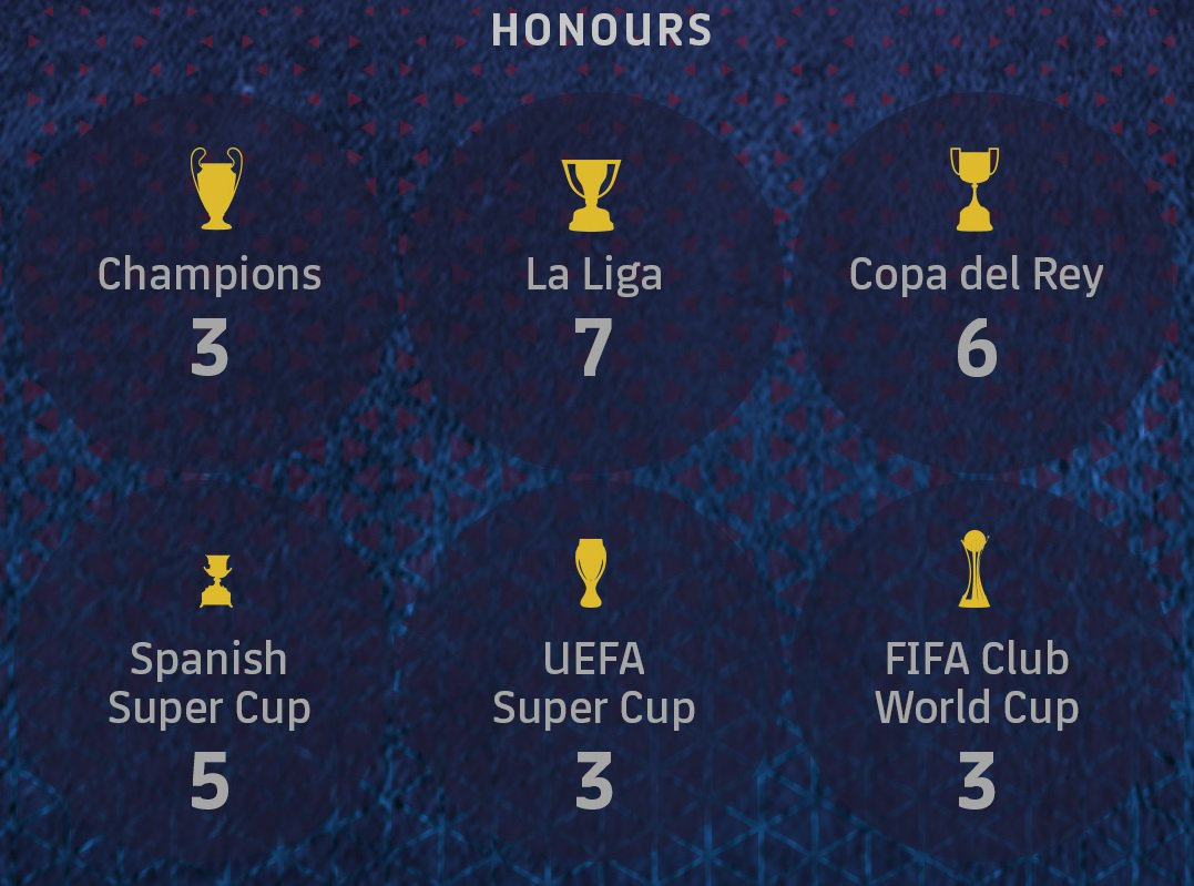���� As for titles - just the 27 for Leo #Messi as no.��. Not bad, eh? #Messi10 https://t.co/d4yPlh22b0
