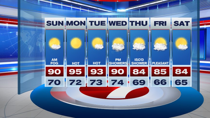 A Quiet End To The Weekend Boston News Weather Sports Whdh 7news