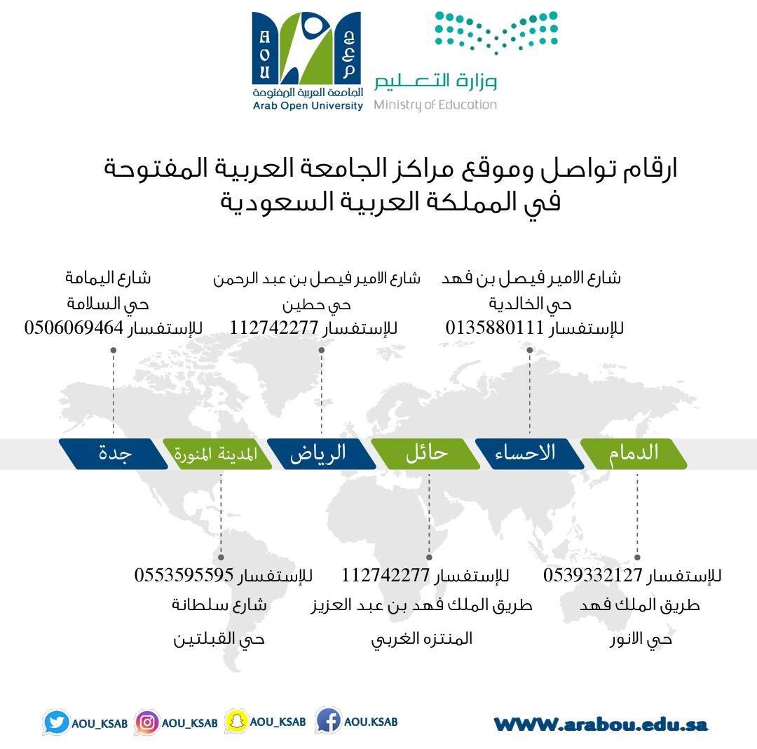 الجامعة العربية المفتوحة בטוויטר كل ما تريد معرفته عن الجامعة العربية المفتوحة