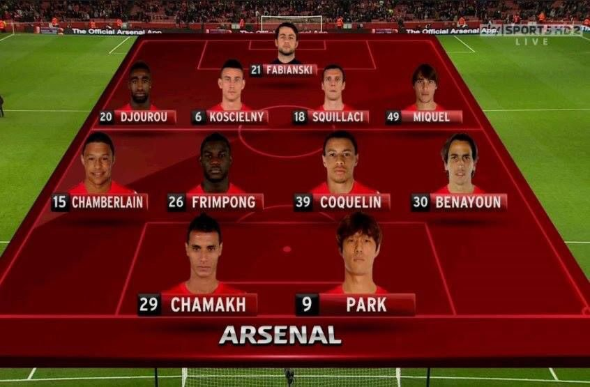 Greatest Arsenal XI of the last 20 years.