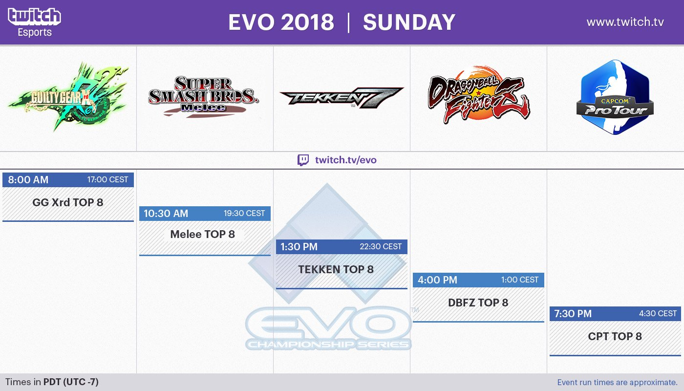 Sunday #EVO2018 World Finals are underway! ��  Catch amazing Top 8 action all day! ��  https://t.co/e9XuzXkQJD https://t.co/EROLsID8NX