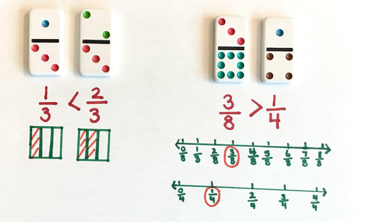 K-5 Math Teaching Resources (@k5mathresources) | Twitter