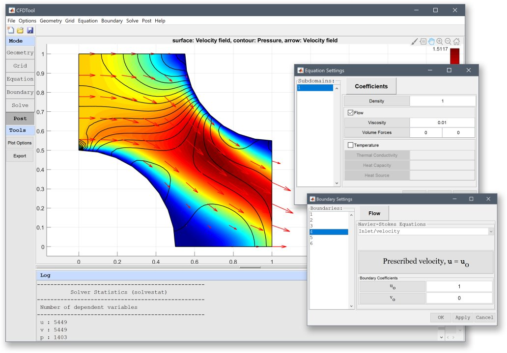 FEATool Multiphysics on Twitter:
