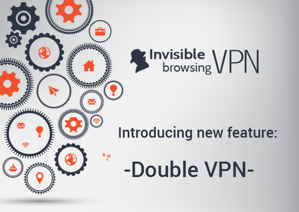 Image result for What is Double VPN and Should I Use It?