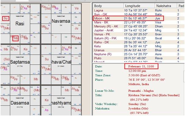 ta dating delhi popular online dating site crossword clue