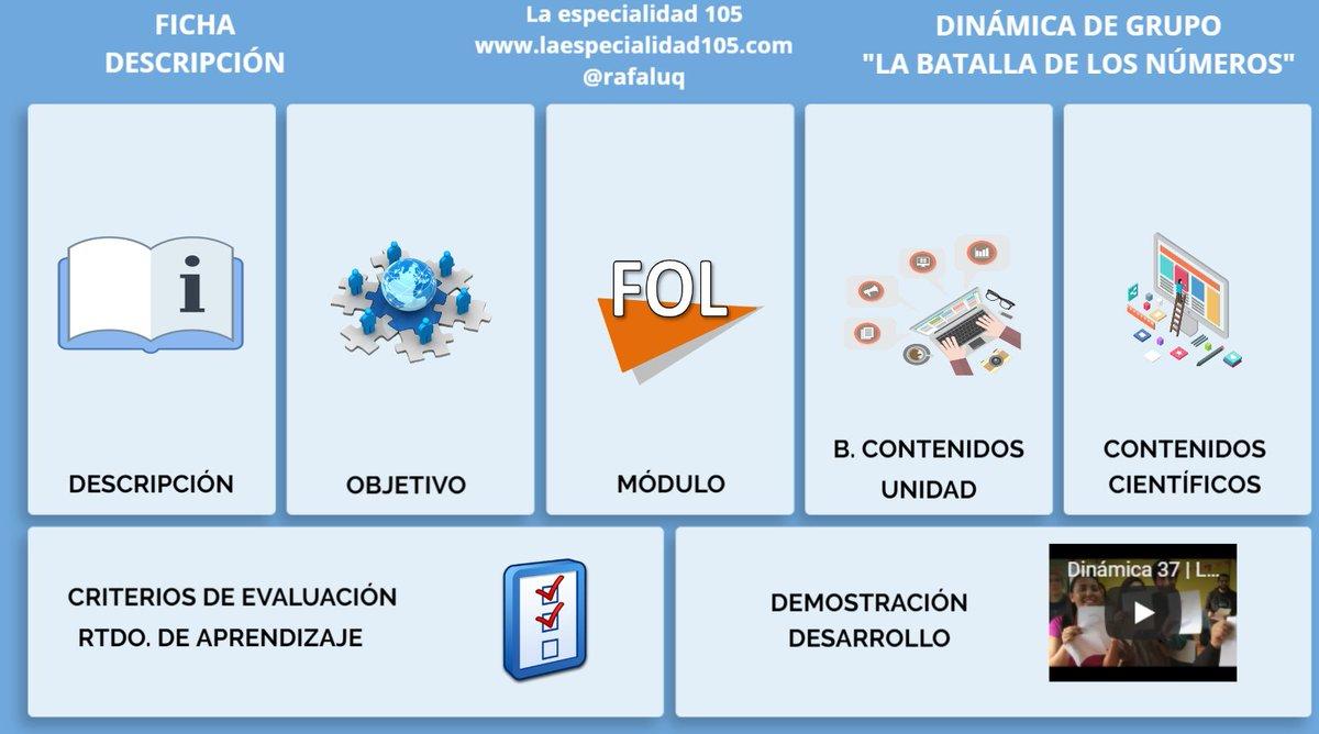 ebook Fundamentals of