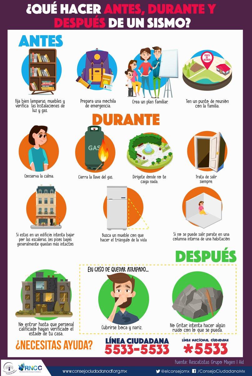 Consejo Ciudadano Mx's photo on #AlertaSismica