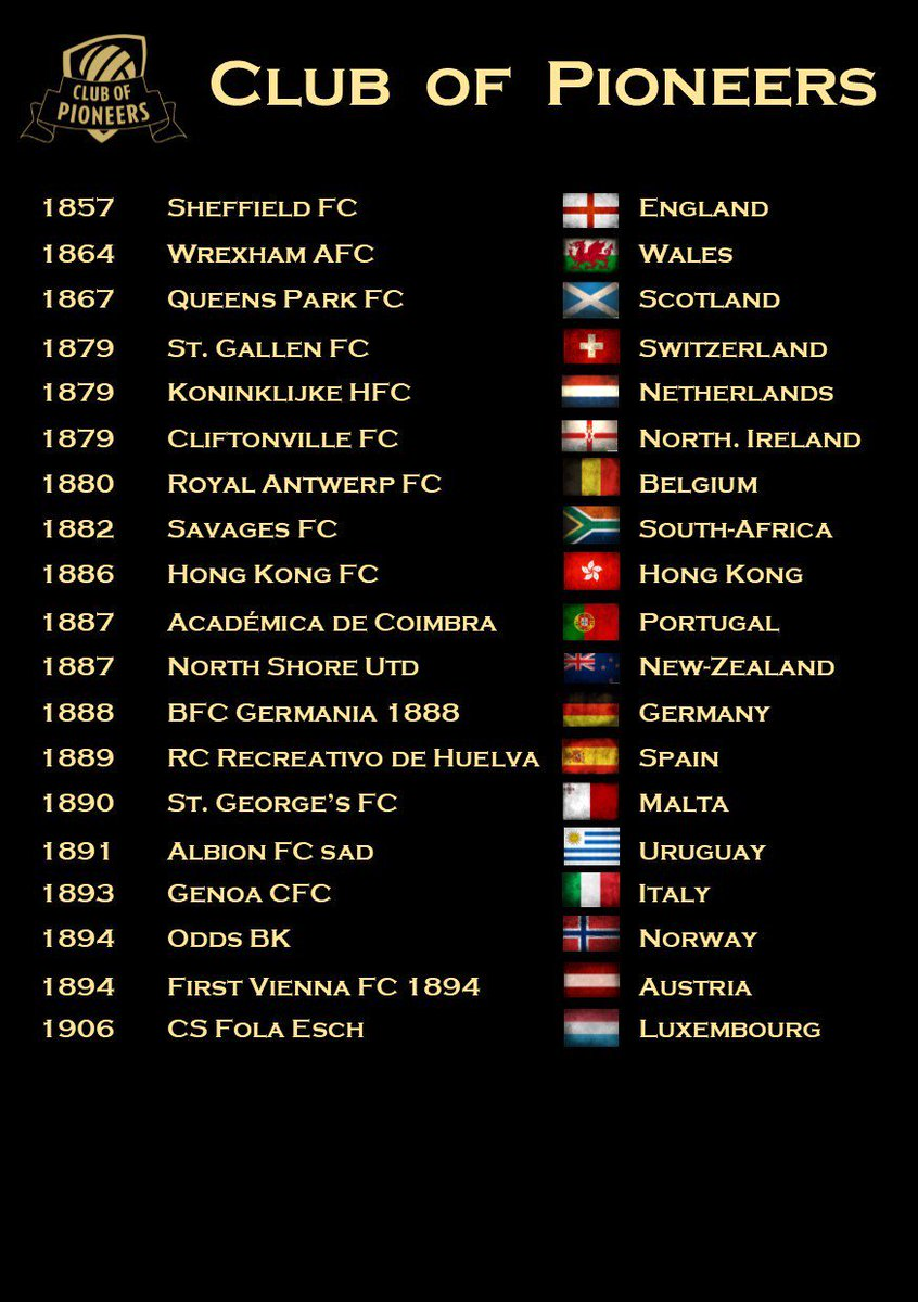Image result for club of pioneers